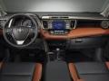 2015 Toyota RAV4 Dashboard