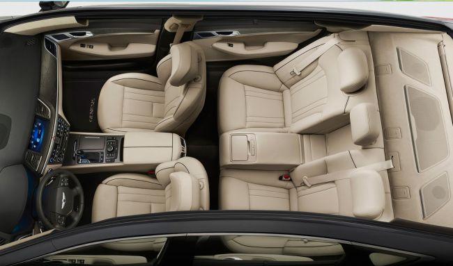 2015 Hyundai Genesis Interior Roof View